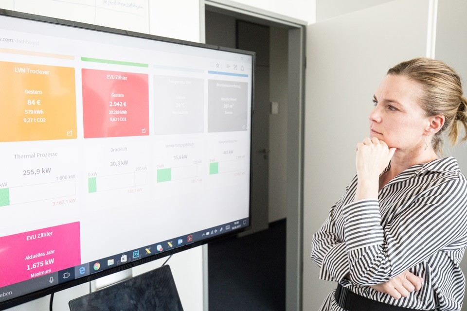 Machine Monitoring: Bit.B Dashboard