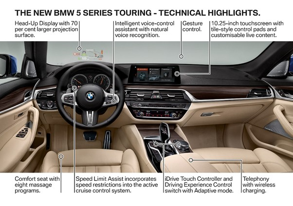 Fig. 1: the interior of the latest BMW 5 Series car, a highly automated environment. (Image credit: BMW)