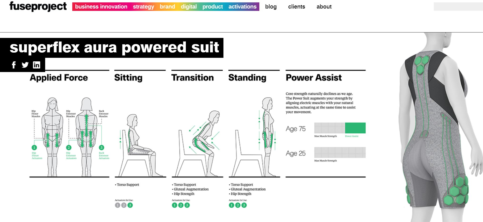 Smart Clothes: Fuseproject
