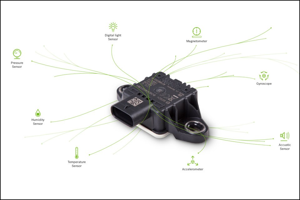 Plug and Play Kits für das industrielle IoT
