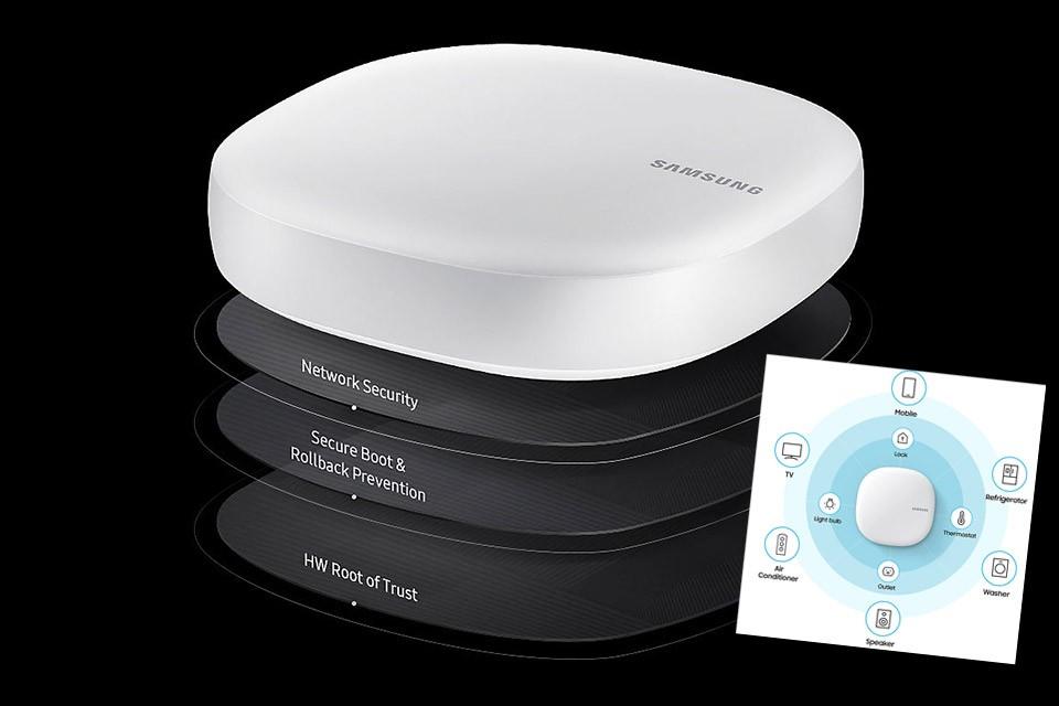 Samsung Vodafone Smart Home