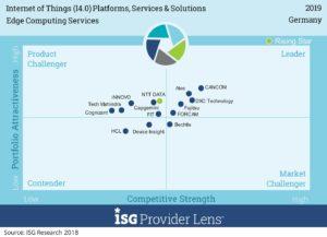 ISG Provider Lens Study 2018