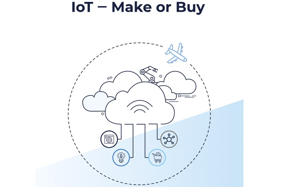 IoT - Make or Buy: Crisp Research Study