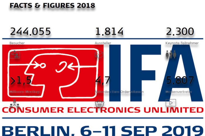 IFA 2019: Smart Living, AI, Robots and more